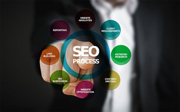 SEO services that will help your internet marketing.  Our Search Engine Consultant Services will help you get noticed